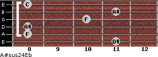 A#sus2/4/Eb for guitar on frets 11, 8, 8, 10, 11, 8