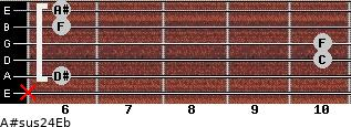 A#sus2/4/Eb for guitar on frets x, 6, 10, 10, 6, 6