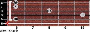A#sus2/4/Eb for guitar on frets x, 6, 10, 8, 6, 6