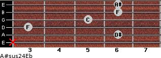 A#sus2/4/Eb for guitar on frets x, 6, 3, 5, 6, 6