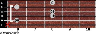 A#sus2/4/Eb for guitar on frets x, 6, 8, 8, 6, 8