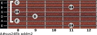 A#sus2/4/Eb add(m2) guitar chord