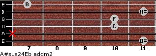 A#sus2/4/Eb add(m2) for guitar on frets 11, x, 10, 10, 11, 7