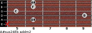 A#sus2/4/Eb add(m2) for guitar on frets x, 6, 9, 5, 6, 6