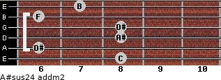 A#sus2/4 add(m2) for guitar on frets 8, 6, 8, 8, 6, 7