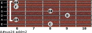 A#sus2/4 add(m2) for guitar on frets 8, 6, 9, 8, 6, 6
