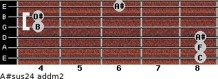 A#sus2/4 add(m2) for guitar on frets 8, 8, 8, 4, 4, 6