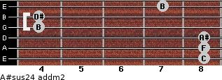 A#sus2/4 add(m2) for guitar on frets 8, 8, 8, 4, 4, 7