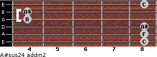 A#sus2/4 add(m2) for guitar on frets 8, 8, 8, 4, 4, 8