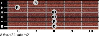 A#sus2/4 add(m2) for guitar on frets 8, 8, 8, 8, 6, 7