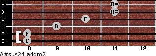 A#sus2/4 add(m2) for guitar on frets 8, 8, 9, 10, 11, 11