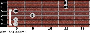 A#sus2/4 add(m2) for guitar on frets 8, 8, 9, 8, 11, 11