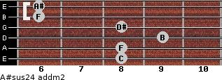 A#sus2/4 add(m2) for guitar on frets 8, 8, 9, 8, 6, 6
