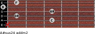 A#sus2/4 add(m2) for guitar on frets x, 3, 1, 3, 0, 1