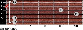 A#sus2/4(b5) for guitar on frets 6, 6, 10, 9, x, 6