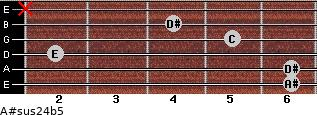 A#sus2/4(b5) for guitar on frets 6, 6, 2, 5, 4, x