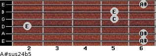 A#sus2/4(b5) for guitar on frets 6, 6, 2, 5, 5, 6