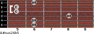 A#sus2/4(b5) for guitar on frets 6, 6, 8, 5, 5, 6
