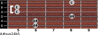 A#sus2/4(b5) for guitar on frets 6, 6, 8, 5, 5, 8
