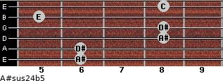 A#sus2/4(b5) for guitar on frets 6, 6, 8, 8, 5, 8