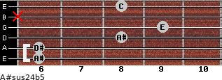 A#sus2/4(b5) for guitar on frets 6, 6, 8, 9, x, 8