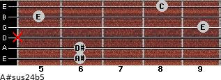 A#sus2/4(b5) for guitar on frets 6, 6, x, 9, 5, 8