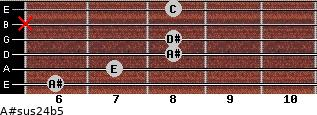 A#sus2/4(b5) for guitar on frets 6, 7, 8, 8, x, 8