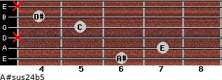 A#sus2/4(b5) for guitar on frets 6, 7, x, 5, 4, x