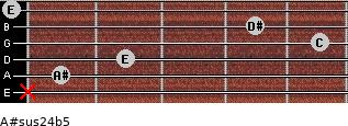 A#sus2/4(b5) for guitar on frets x, 1, 2, 5, 4, 0