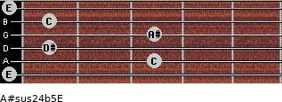 A#sus2/4(b5)/E for guitar on frets 0, 3, 1, 3, 1, 0