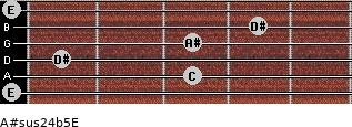 A#sus2/4(b5)/E for guitar on frets 0, 3, 1, 3, 4, 0