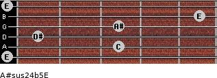 A#sus2/4(b5)/E for guitar on frets 0, 3, 1, 3, 5, 0