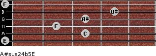 A#sus2/4(b5)/E for guitar on frets 0, 3, 2, 3, 4, 0