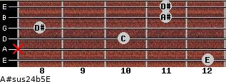A#sus2/4(b5)/E for guitar on frets 12, x, 10, 8, 11, 11