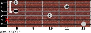 A#sus2/4(b5)/E for guitar on frets 12, x, 10, 8, 11, 8