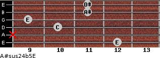 A#sus2/4(b5)/E for guitar on frets 12, x, 10, 9, 11, 11