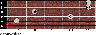 A#sus2/4(b5)/E for guitar on frets x, 7, 10, 8, 11, 11
