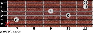 A#sus2/4(b5)/E for guitar on frets x, 7, 10, 9, 11, 11