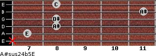 A#sus2/4(b5)/E for guitar on frets x, 7, 8, 8, 11, 8
