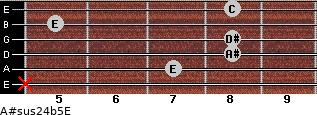 A#sus2/4(b5)/E for guitar on frets x, 7, 8, 8, 5, 8