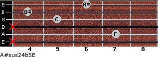 A#sus2/4(b5)/E for guitar on frets x, 7, x, 5, 4, 6