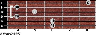 A#sus2/4(#5) for guitar on frets 6, 6, 4, 5, 4, 8