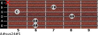 A#sus2/4(#5) for guitar on frets 6, 6, 8, 5, 7, x