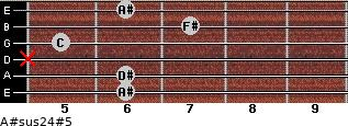 A#sus2/4(#5) for guitar on frets 6, 6, x, 5, 7, 6