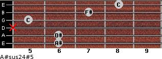 A#sus2/4(#5) for guitar on frets 6, 6, x, 5, 7, 8