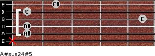 A#sus2/4(#5) for guitar on frets x, 1, 1, 5, 1, 2