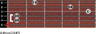 A#sus2/4(#5) for guitar on frets x, 1, 1, 5, 4, 2