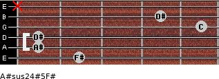 A#sus2/4(#5)/F# for guitar on frets 2, 1, 1, 5, 4, x