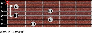 A#sus2/4(#5)/F# for guitar on frets 2, 3, 1, 3, 1, x