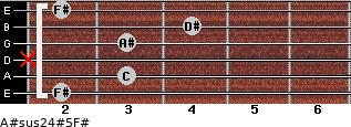 A#sus2/4(#5)/F# for guitar on frets 2, 3, x, 3, 4, 2